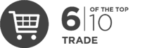 6 of the top 10 trading companies are InfoGuard customers.