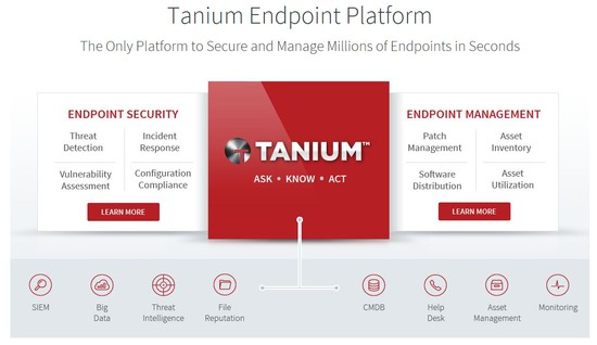 Tanium Threat Detection Remediation Endpoint Plattform