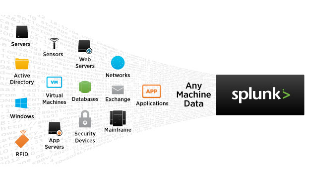 Splunk-Operational-Intelligence.jpg