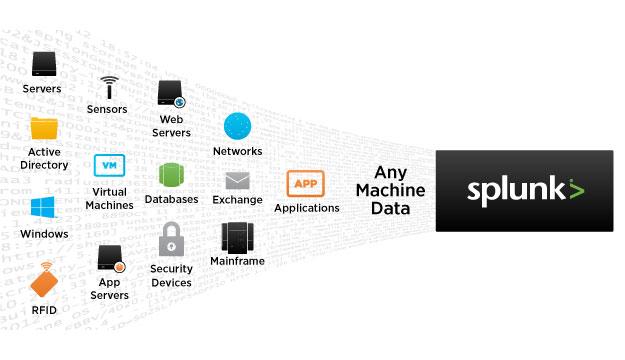 Splunk-Operational-Intelligence.jpg
