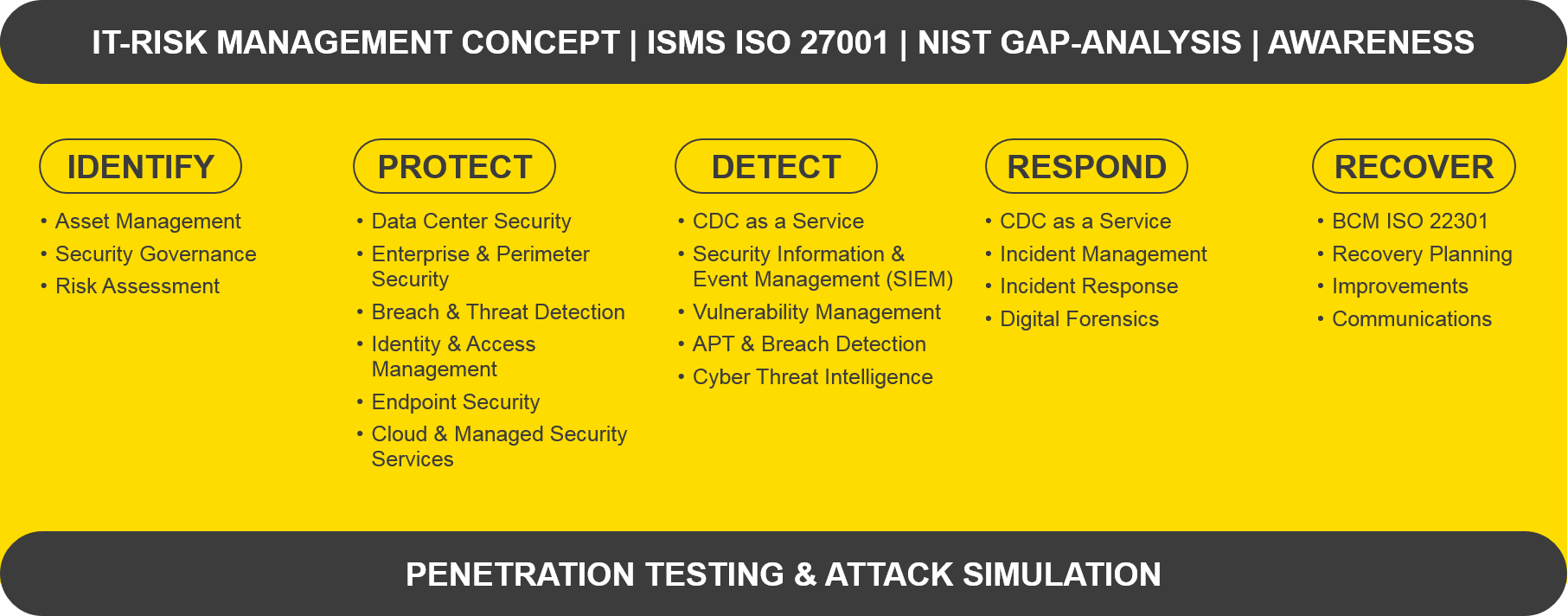 ig-it-risk-mgmt-concept-finma