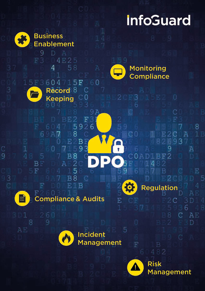 infoguard-dpo-poster-download