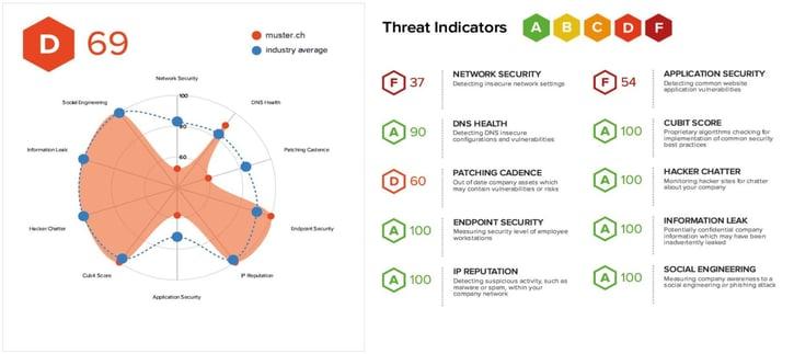 ig-cyber-risk-management-2