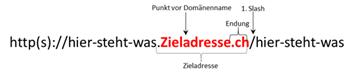 infoguard-blog-phishing-url-pruefen