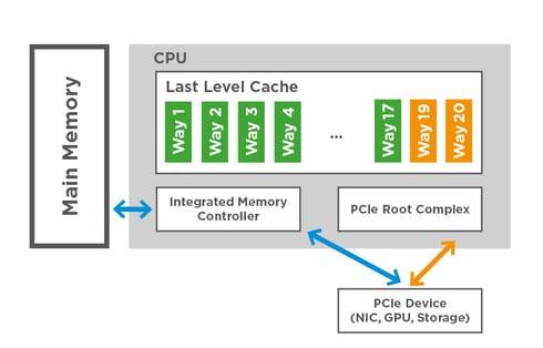 infoguard-netcat-cpu-intel-breach-michael-kurth-1