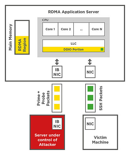 infoguard-netcat-cpu-intel-breach-michael-kurth-2