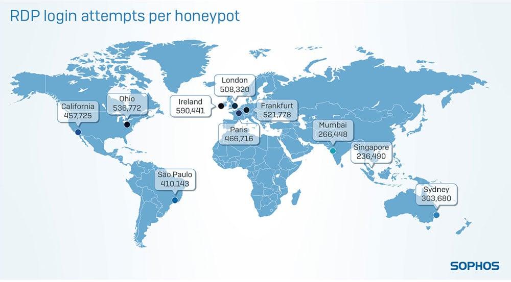 infoguard-sophos-threat-report-rdp-map-en