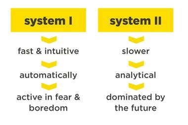 infoguard-psychology-force-cyber-security-daniel-kahnemann