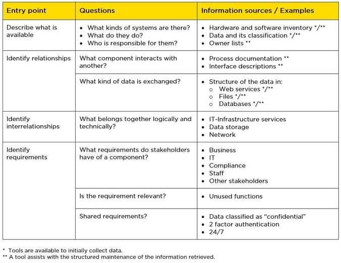 infoguard-whitepaper-hausapotheke-tabelle
