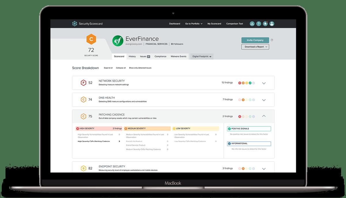 SecurityScorecard Sicherheitsbewertung von Unternehmen, Partner und Lieferanten